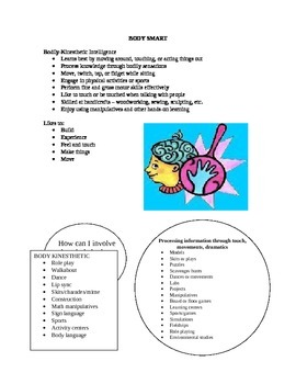 Strengths Posters
