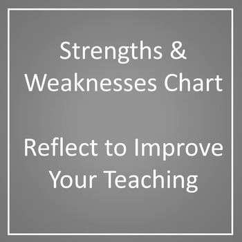 Strengths & Weaknesses Chart
