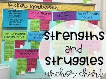 Strengths and Struggles anchor chart
