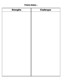 Strengths and Weaknesses Activity