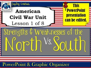 Civil War: Strengths and Weaknesses of the North/South