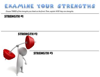 Strengths vs. Weaknesses