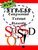 Stress in the Earth's Crust - Compression, Tension and Shearing