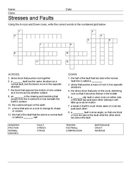 Stresses and Faults Crossword Puzzle