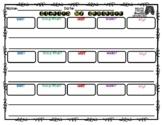 Stretch My Sentence - Building Good Strong Sentences