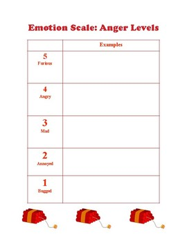 Stretch Your Fuse (Anger Tools)