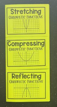 Stretching, Compressing, & Reflecting Quadratic Functions