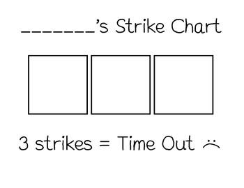 Strike Chart