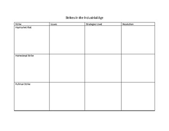 Strikes in the Industrial Age Graphic Organizer