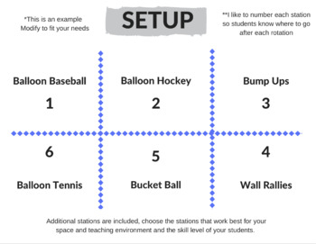 Striking with Implements Station Activity Signs for PE Class