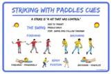 Striking with Paddles Skill Cues Poster   Tennis Pickleball Racket Sport Cues  