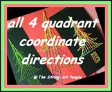 String Art Christmas Tree with directions given as 4 quadr