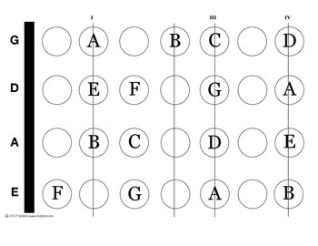 String Fingerboard Diagrams