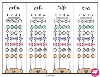 String Orchestra Fingering Chart