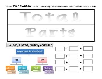 Strip Diagram Graphic Organizer Anchor Chart Printable