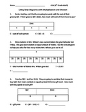 Strip Diagram Mini Assessment for Multiplication and Division