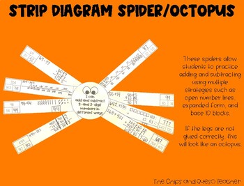 Strip Diagram Spider/Octopus