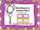 Strip Diagram and Equation Match