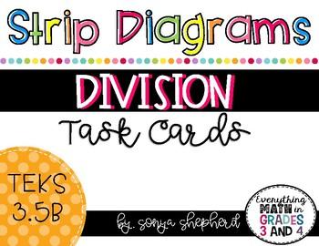 Strip Diagrams:  Division Word Problems - TEKS 3.5B