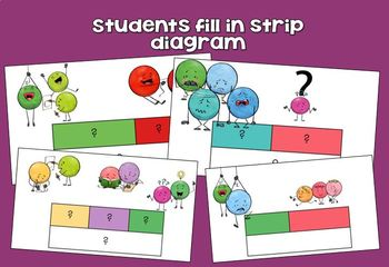 Strip Diagrams (Part Part Whole Models) for Beginners