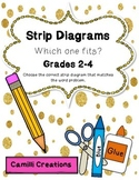 Strip Diagrams: Which one Fits?