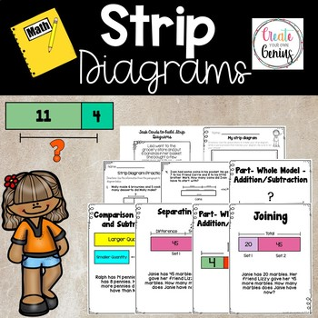 Strip Diagrams for Beginners