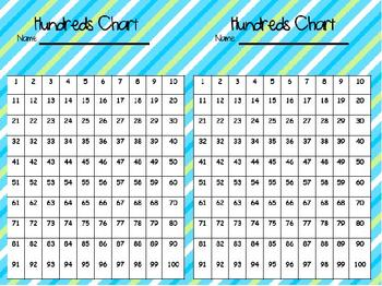 Stripe Hundreds Chart Set