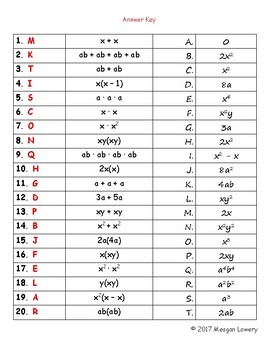Matching Equivalent Expressions
