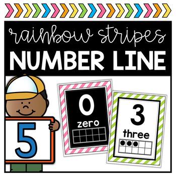 Striped Number Line
