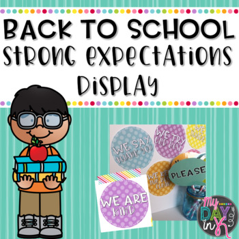 Strong Expectations Display