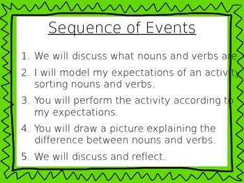 Strong Language in Writing: Unit Power Point 160 slides!