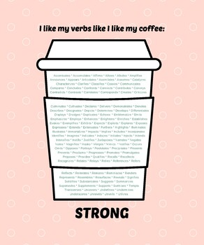 Strong Verbs Poster for Vocabulary and Writing- Pink with Green Lettering