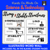ONTARIO GRADE 3 SCIENCE: STRONG AND STABLE STRUCTURES ILLUSTRATED WORD WALL