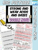 Strong and Weak Acids and Bases Activity Worksheet Doodle Notes