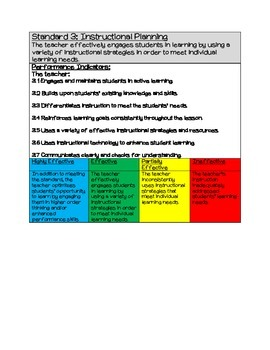 Stronge Teacher Evaluation Cheat Sheet