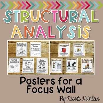 Structural Analysis Posters for a Focus Wall