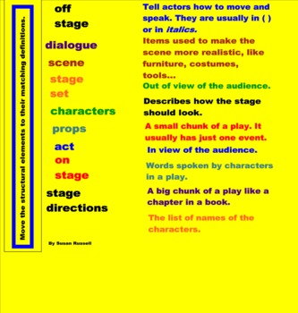 Structural Elements of Drama (interactive)