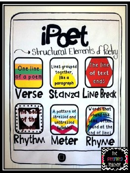 structural elements of poetry ipoet anchor chart set common core aligned. Black Bedroom Furniture Sets. Home Design Ideas
