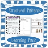Structural Patterns Learning Pack