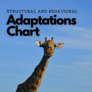 Structural and Behavioral Adaptations Chart