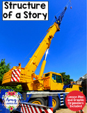 Structure Of Stories RL.2.5