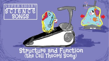 Structure and Function of Living Things (The Cell Theory Song) MP3s and Video
