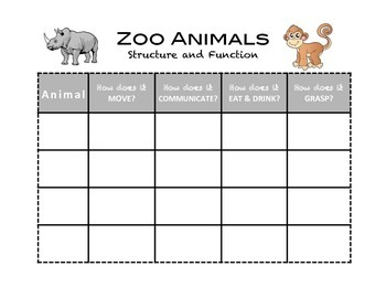 Structure and Function of Zoo Animals