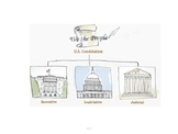 Structure and Powers of the U.S. Government PPT (Virginia