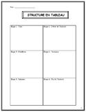 Structure d'une histoire dans le format d'un tableau, Fren