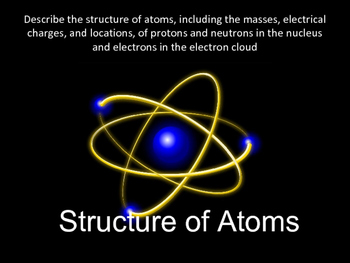 Structure of Atoms Interactive Clickable