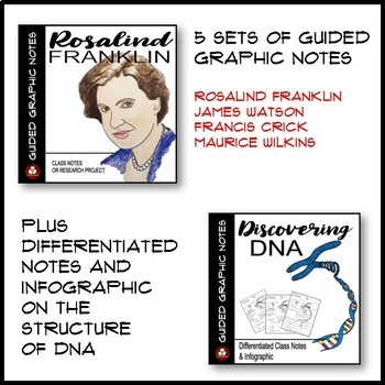 Structure of DNA Guided Graphic Notes Bundle