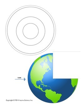 Structure of Earth Activity