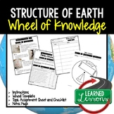 Structure of Earth Activity, Wheel of Knowledge (Interactive Notebook)