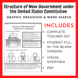 Structure of New Government of the U.S.: Graphic Organizer & Word Search